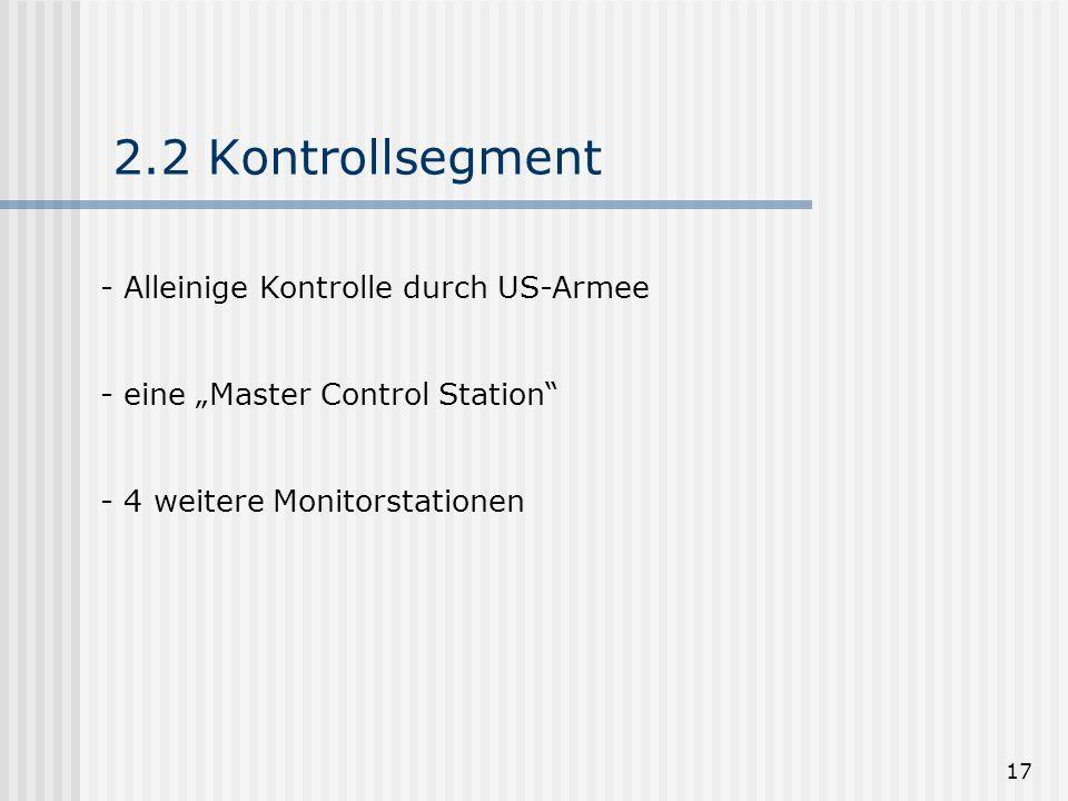 2.2 Kontrollsegment Alleinige Kontrolle durch US-Armee