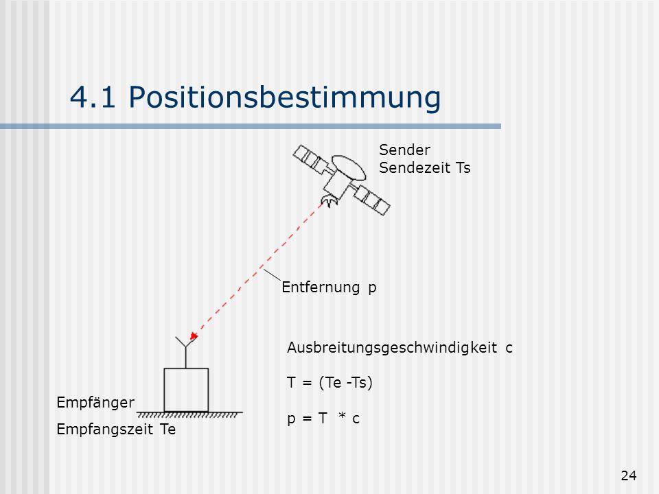 4.1 Positionsbestimmung Sender Sendezeit Ts Entfernung p