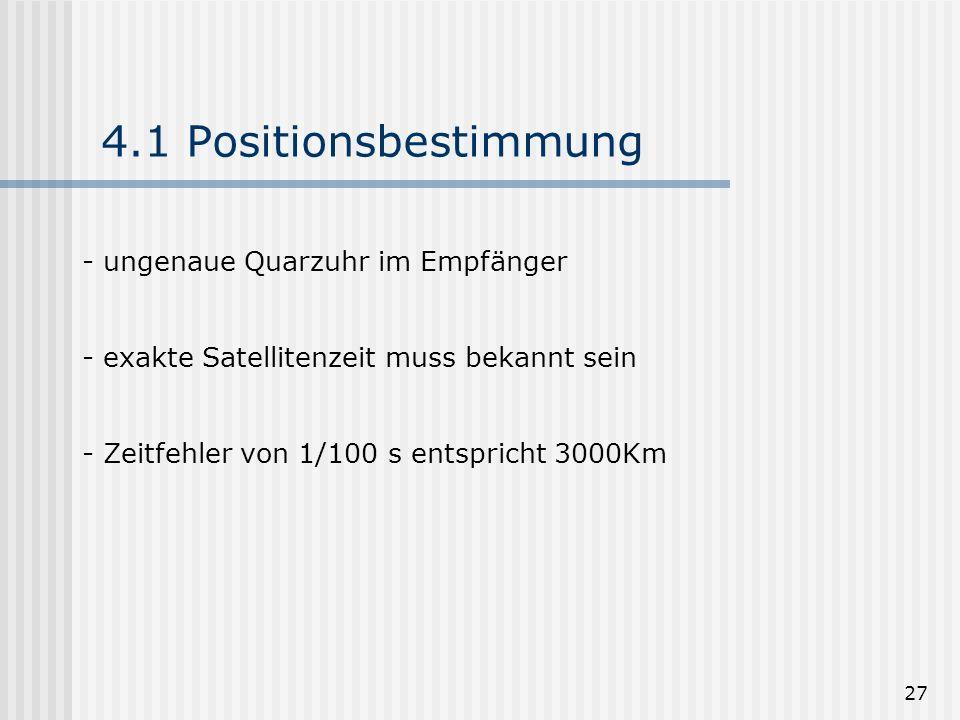 4.1 Positionsbestimmung ungenaue Quarzuhr im Empfänger