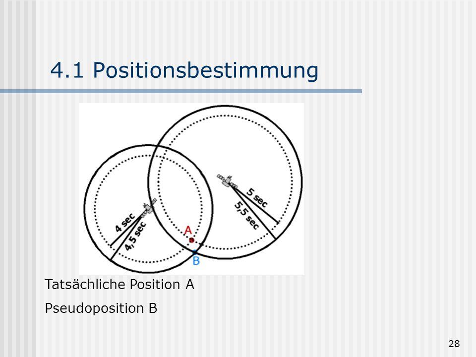 4.1 Positionsbestimmung Tatsächliche Position A Pseudoposition B
