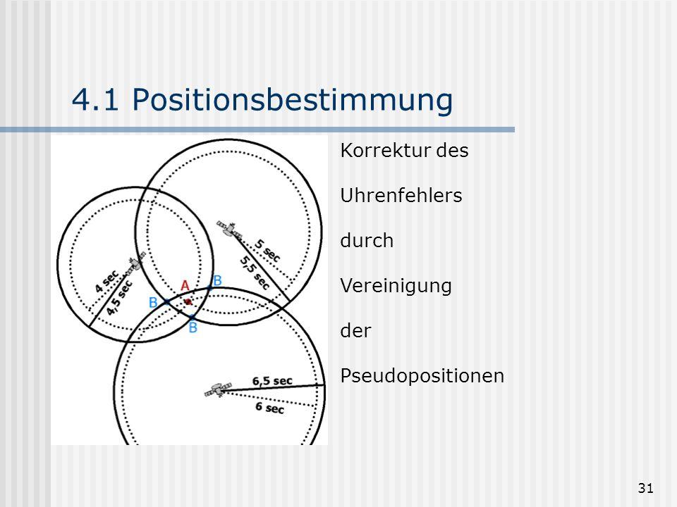 4.1 Positionsbestimmung Korrektur des Uhrenfehlers durch Vereinigung
