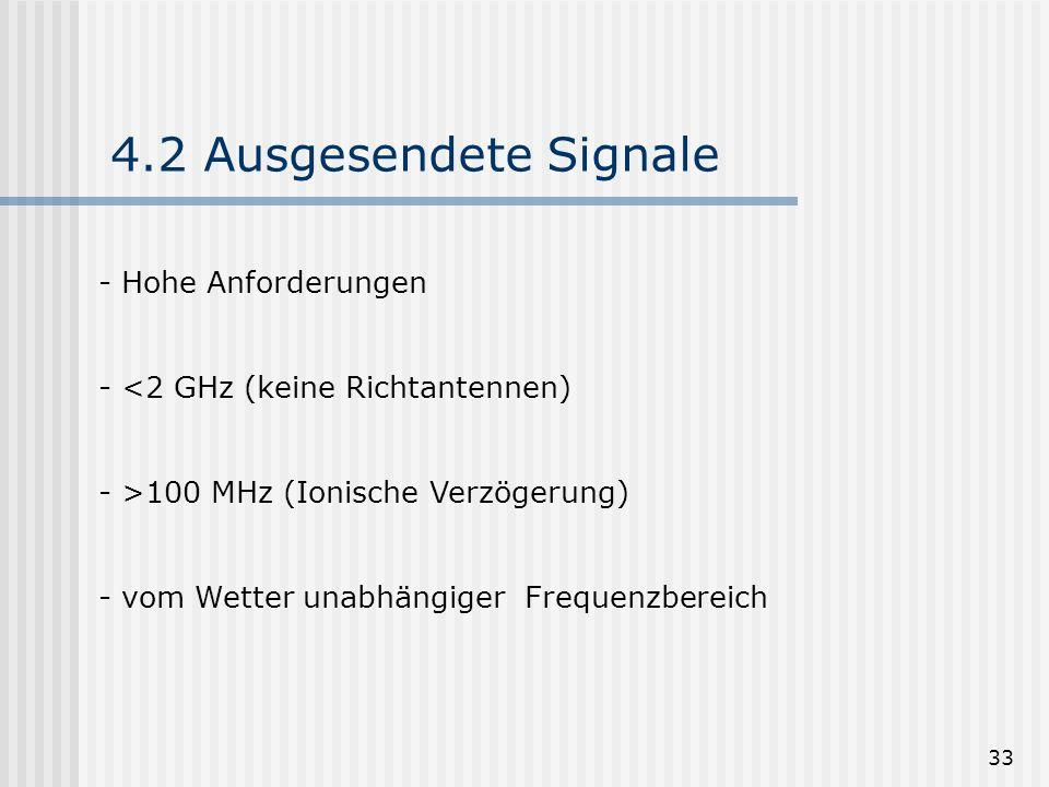 4.2 Ausgesendete Signale Hohe Anforderungen