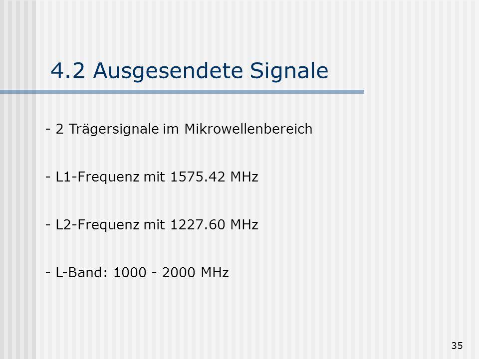4.2 Ausgesendete Signale 2 Trägersignale im Mikrowellenbereich