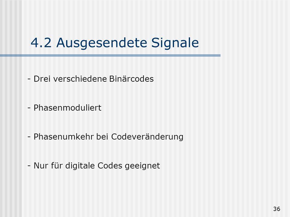 4.2 Ausgesendete Signale Drei verschiedene Binärcodes Phasenmoduliert