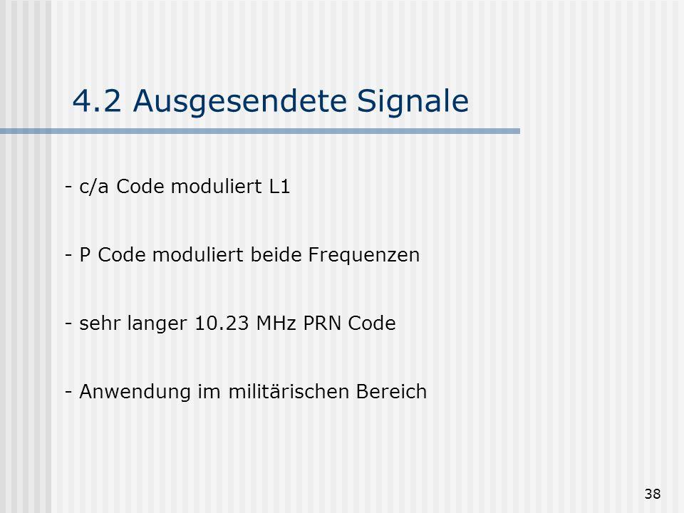 4.2 Ausgesendete Signale c/a Code moduliert L1