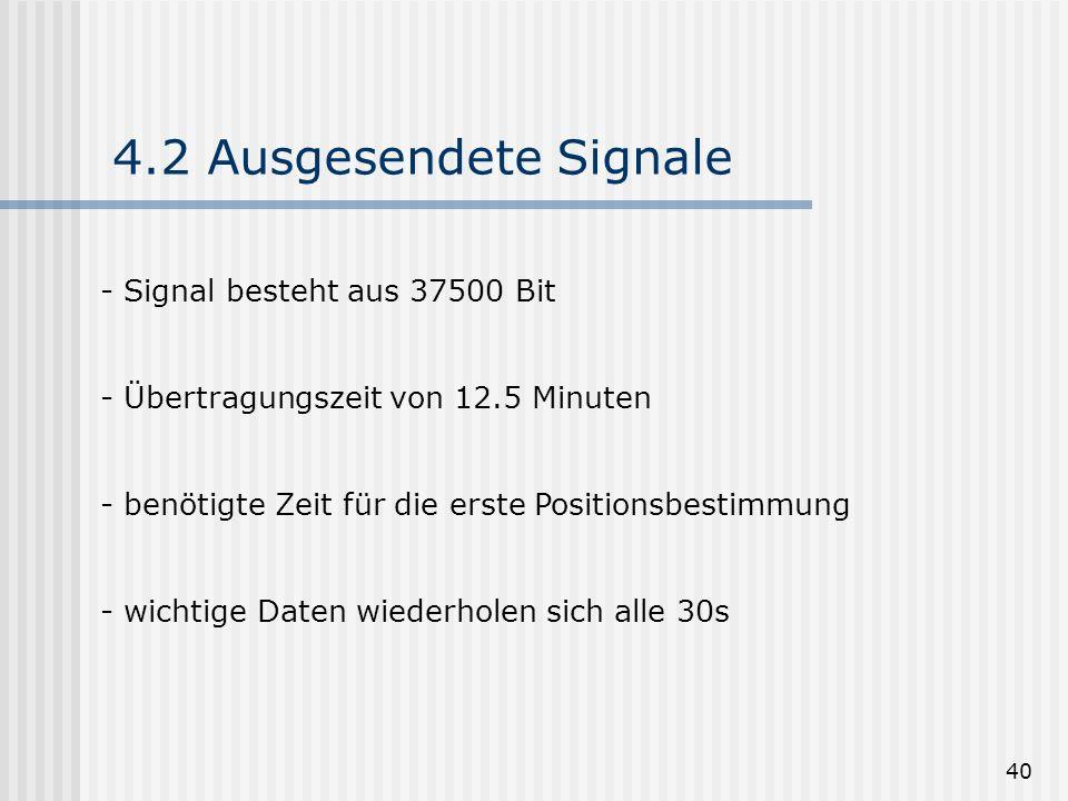 4.2 Ausgesendete Signale Signal besteht aus 37500 Bit