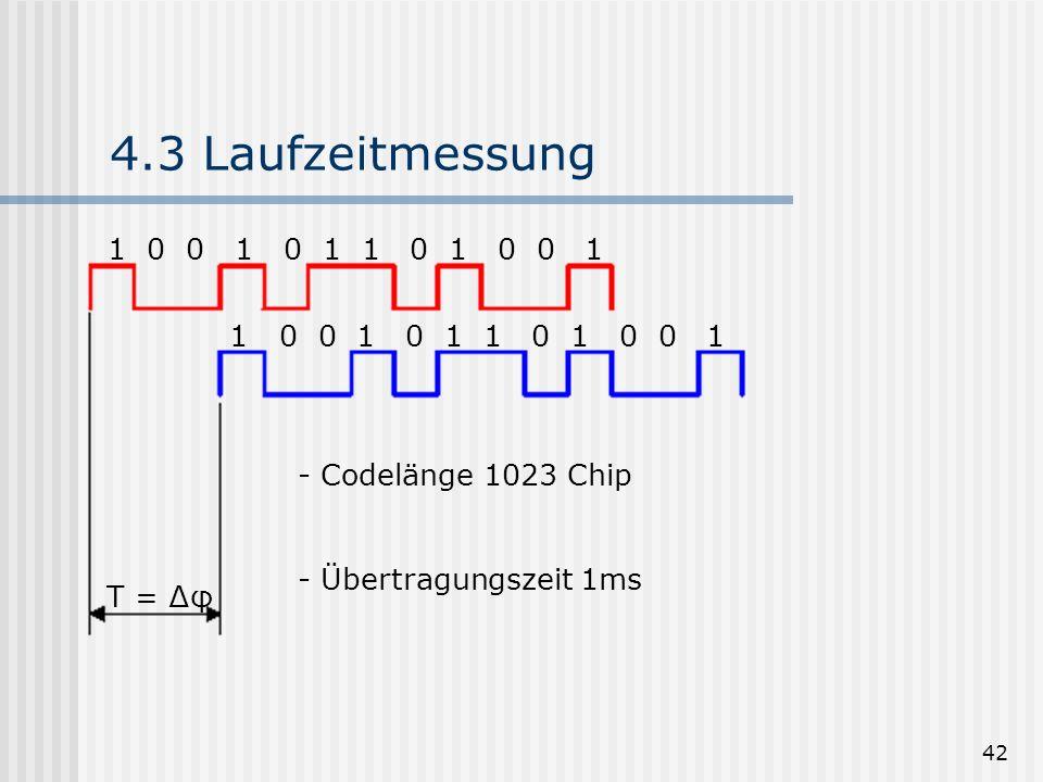 4.3 Laufzeitmessung1 0 0 1 0 1 1 0 1 0 0 1. 1 0 0 1 0 1 1 0 1 0 0 1.