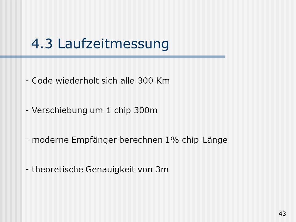 4.3 Laufzeitmessung Code wiederholt sich alle 300 Km