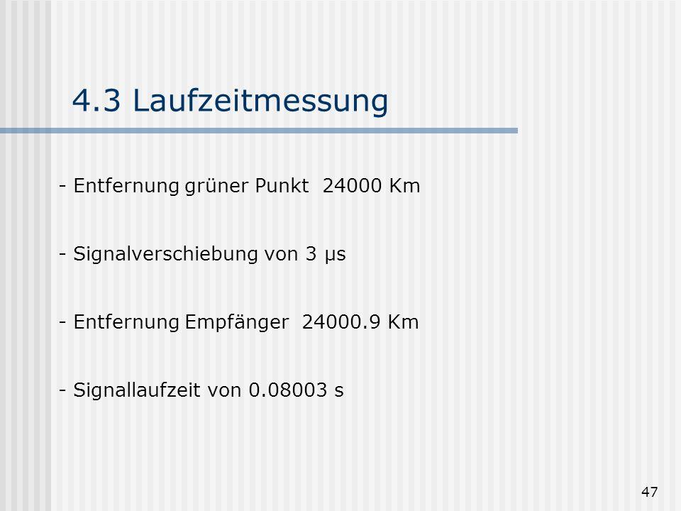 4.3 Laufzeitmessung Entfernung grüner Punkt 24000 Km