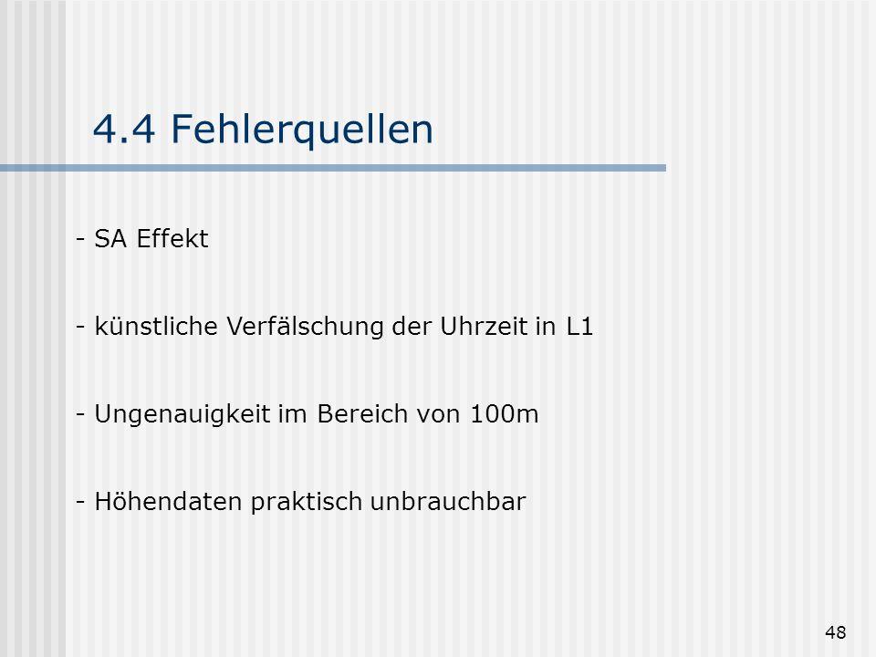 4.4 Fehlerquellen SA Effekt künstliche Verfälschung der Uhrzeit in L1