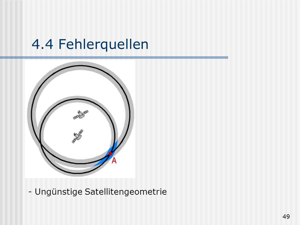 4.4 Fehlerquellen Ungünstige Satellitengeometrie