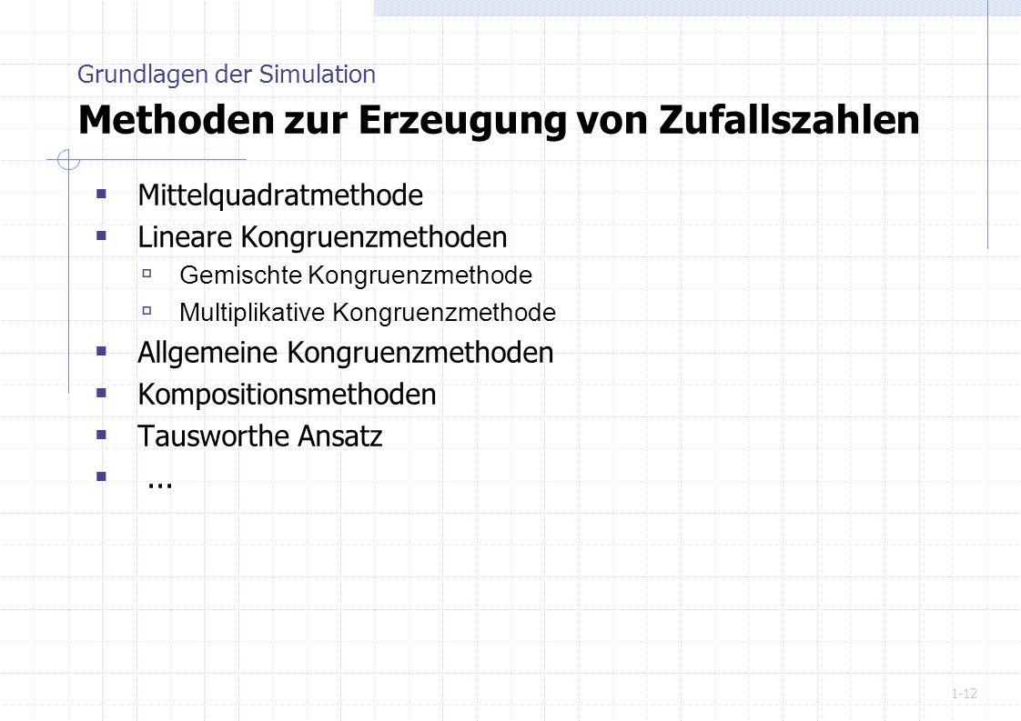 Grundlagen der Simulation Methoden zur Erzeugung von Zufallszahlen