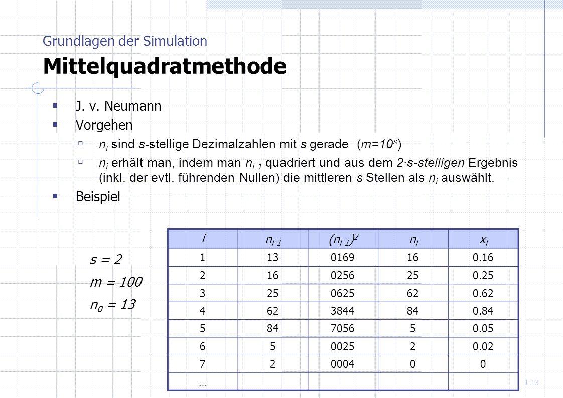 Grundlagen der Simulation Mittelquadratmethode