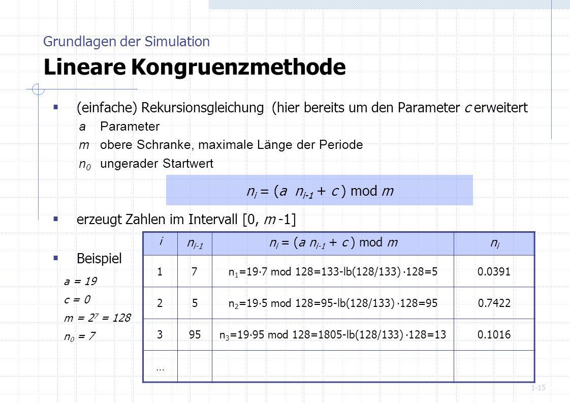 Grundlagen der Simulation Lineare Kongruenzmethode