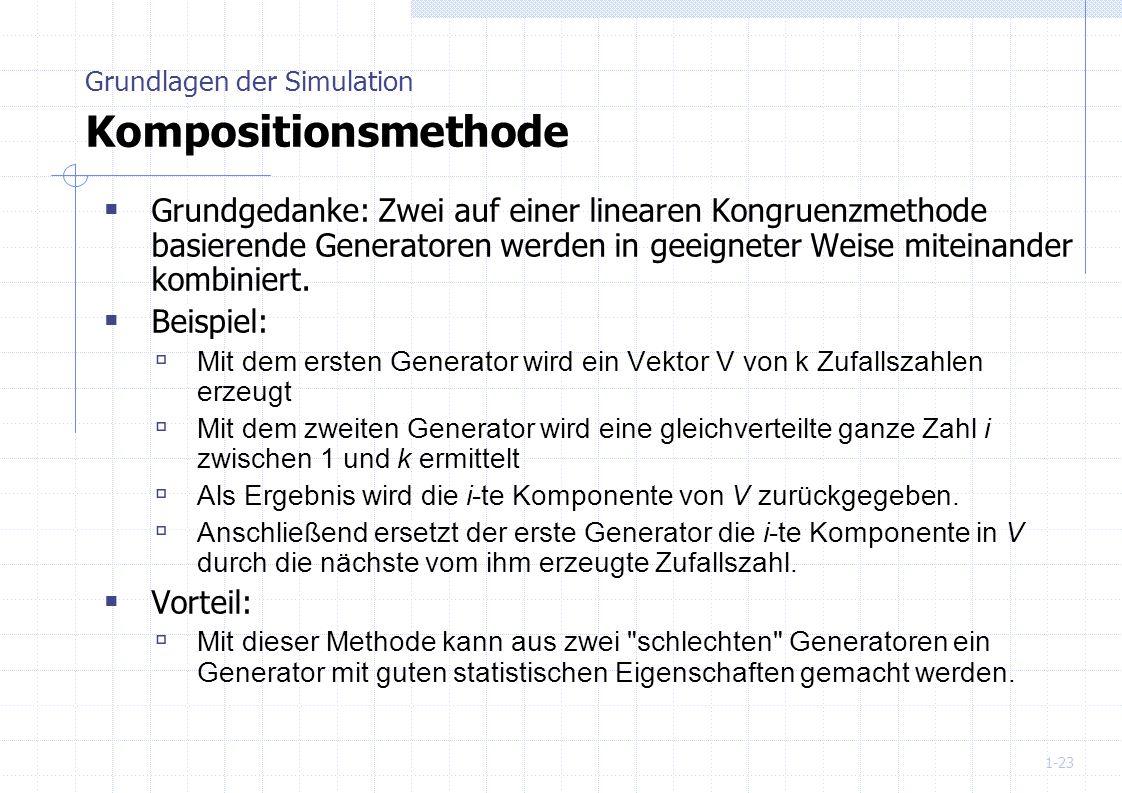 Grundlagen der Simulation Kompositionsmethode
