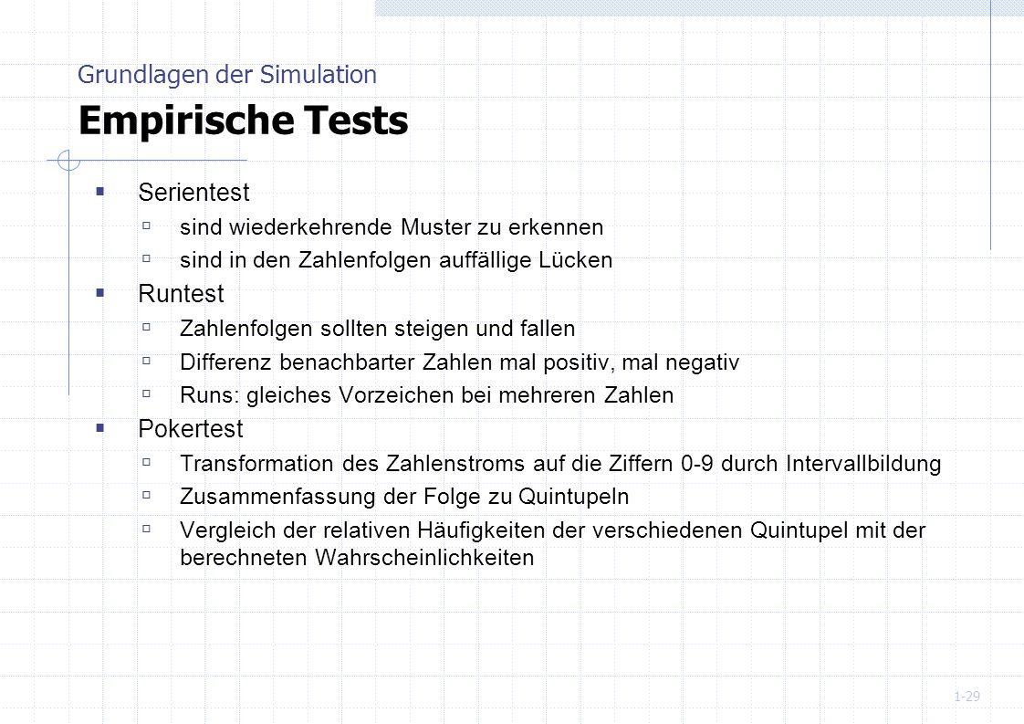 Grundlagen der Simulation Empirische Tests
