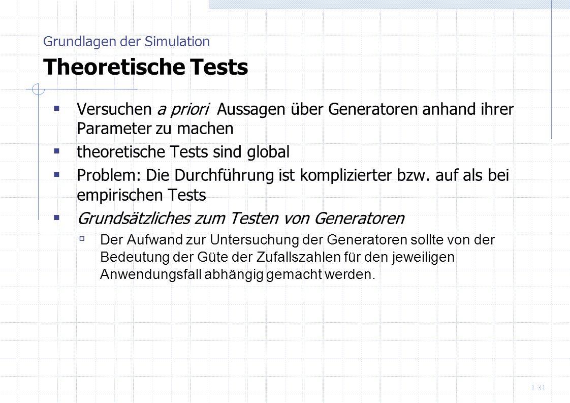 Grundlagen der Simulation Theoretische Tests