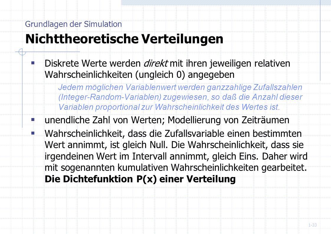Grundlagen der Simulation Nichttheoretische Verteilungen