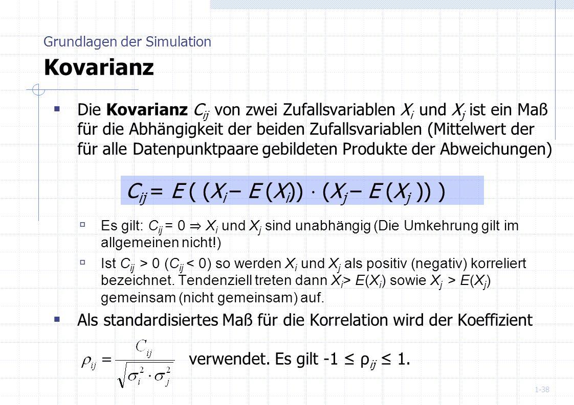 Grundlagen der Simulation Kovarianz