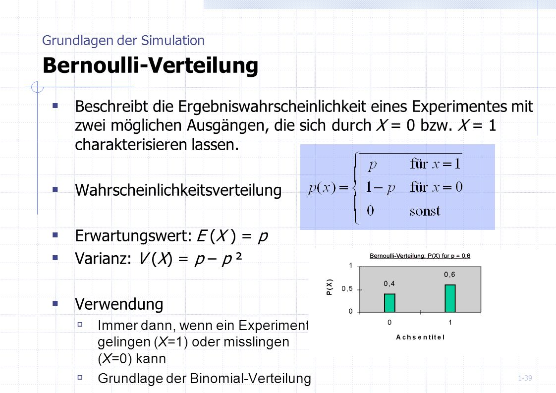 Grundlagen der Simulation Bernoulli-Verteilung