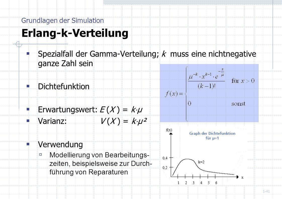 Grundlagen der Simulation Erlang-k-Verteilung