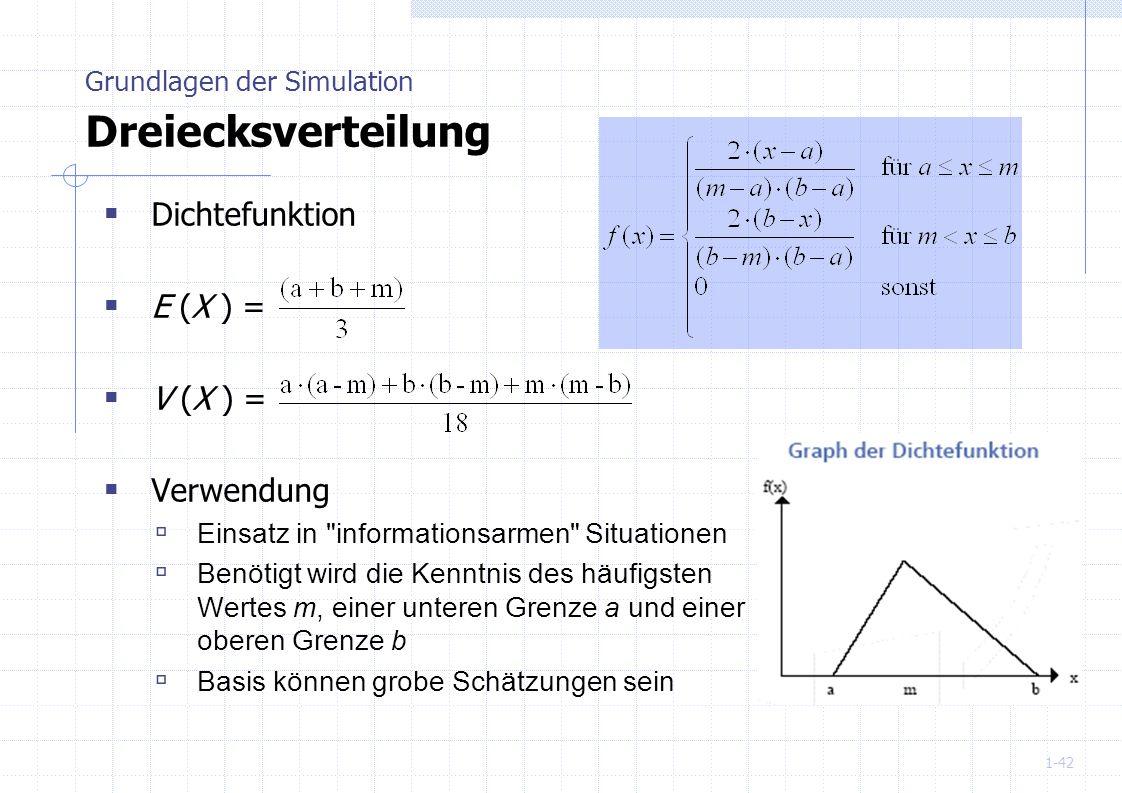 Grundlagen der Simulation Dreiecksverteilung