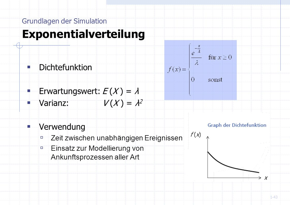 Grundlagen der Simulation Exponentialverteilung