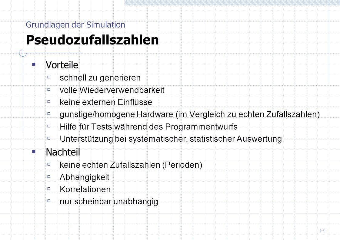 Grundlagen der Simulation Pseudozufallszahlen