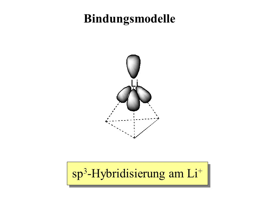 Bindungsmodelle sp3-Hybridisierung am Li+