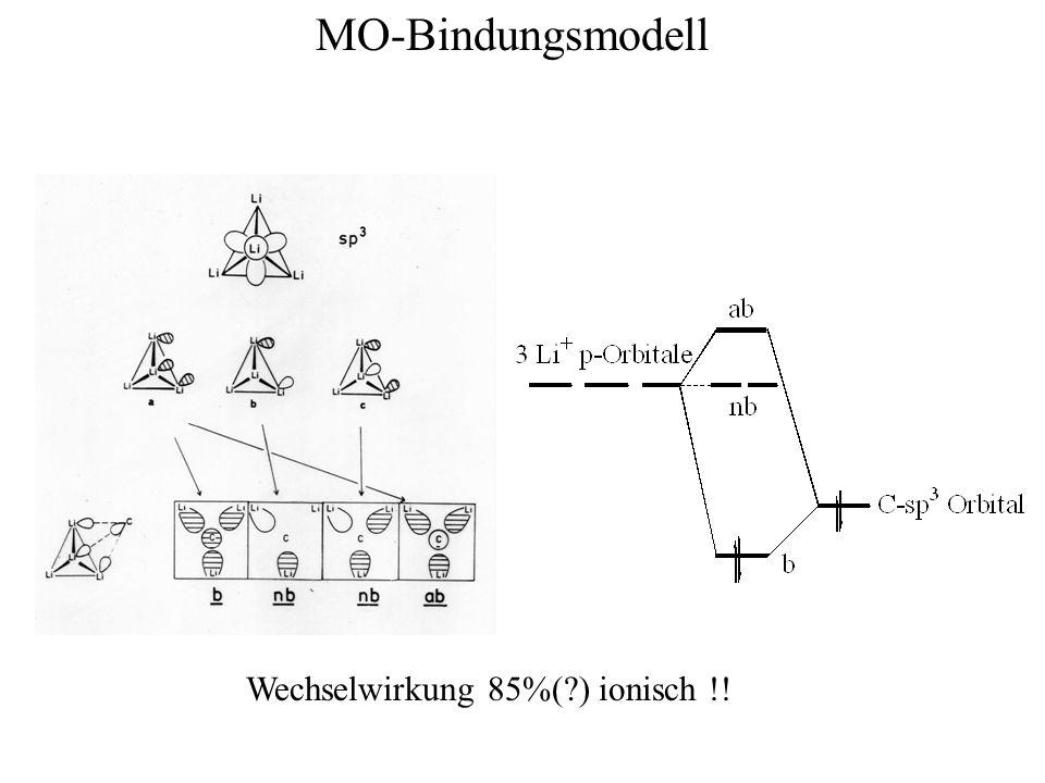 MO-Bindungsmodell Wechselwirkung 85%( ) ionisch !!