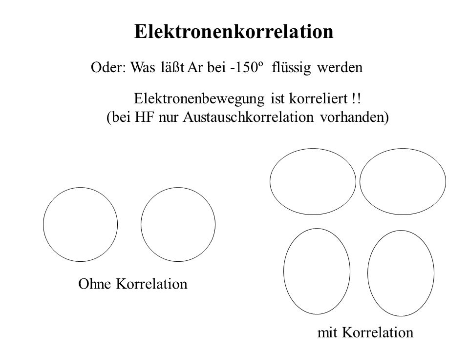 Elektronenkorrelation