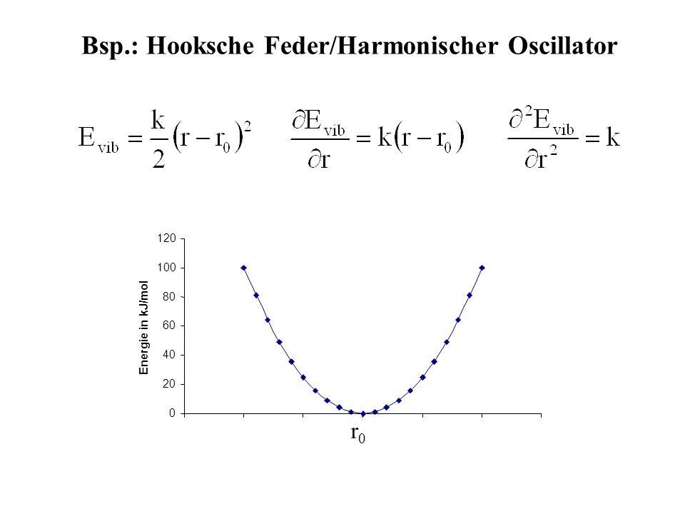 Bsp.: Hooksche Feder/Harmonischer Oscillator