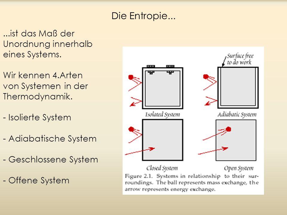 Die Entropie... ...ist das Maß der Unordnung innerhalb eines Systems.