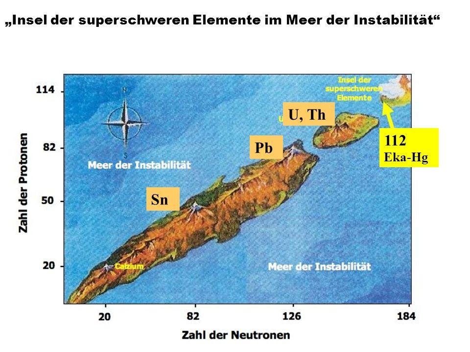"""""""Insel der superschweren Elemente im Meer der Instabilität"""
