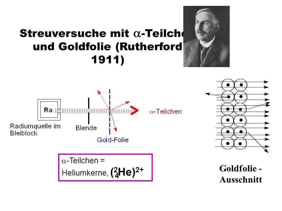 Streuversuche mit a-Teilchen und Goldfolie (Rutherford 1911)