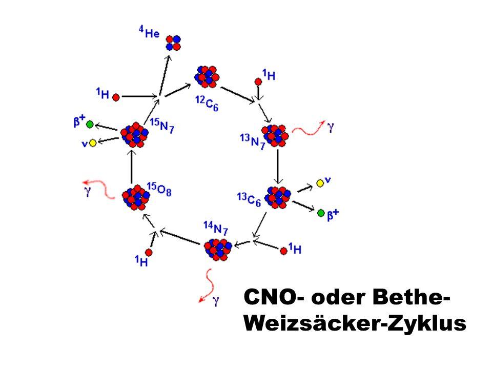 CNO- oder Bethe-Weizsäcker-Zyklus