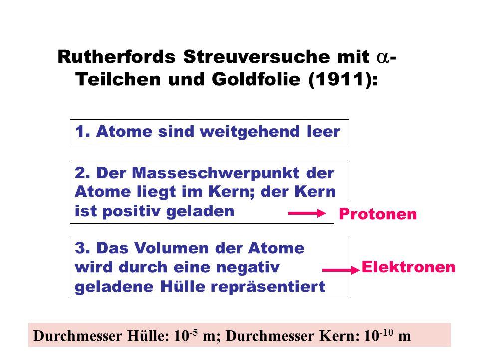 Rutherfords Streuversuche mit a-Teilchen und Goldfolie (1911):
