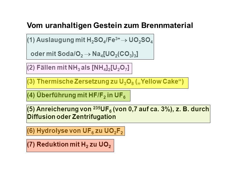 Vom uranhaltigen Gestein zum Brennmaterial