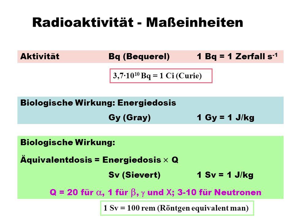 Radioaktivität - Maßeinheiten
