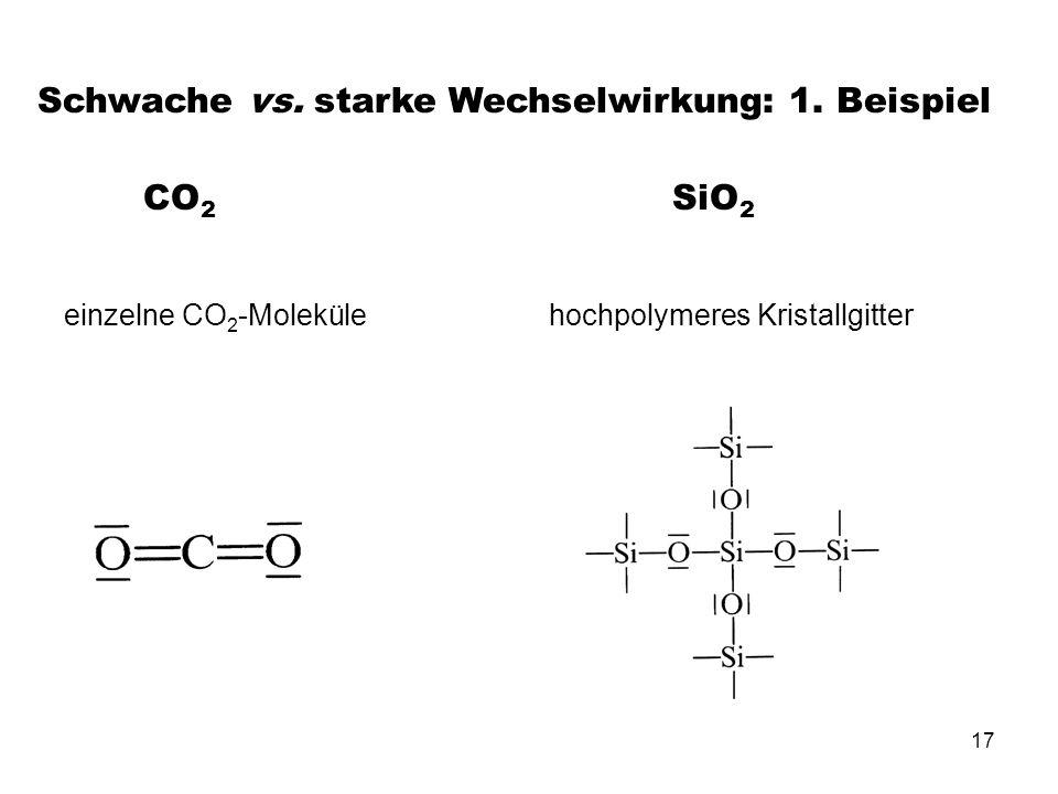 Schwache vs. starke Wechselwirkung: 1. Beispiel CO2 SiO2