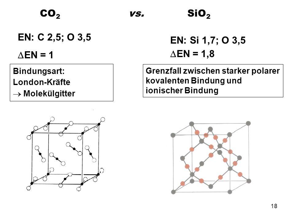 EN: C 2,5; O 3,5 EN: Si 1,7; O 3,5 EN = 1 EN = 1,8 CO2 vs. SiO2