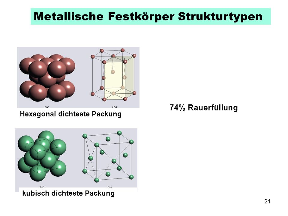 Metallische Festkörper Strukturtypen