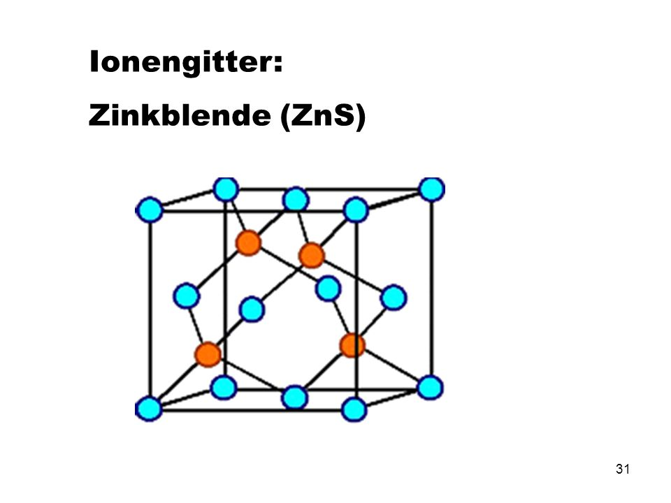 Ionengitter: Zinkblende (ZnS)
