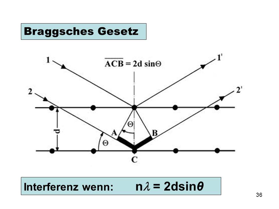 Braggsches Gesetz Interferenz wenn: nl = 2dsinθ