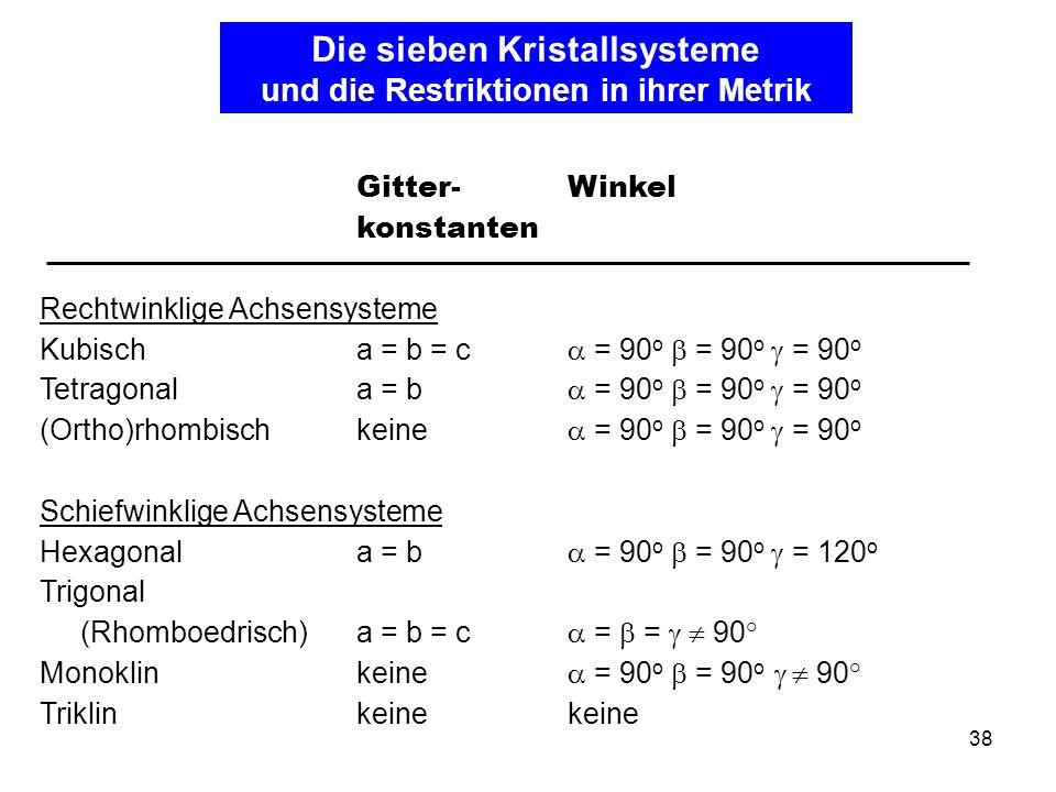 Die sieben Kristallsysteme und die Restriktionen in ihrer Metrik