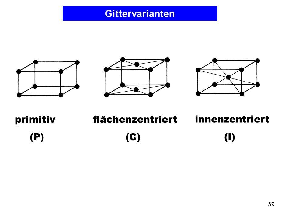 Gittervarianten primitiv (P) flächenzentriert (C) innenzentriert (I)