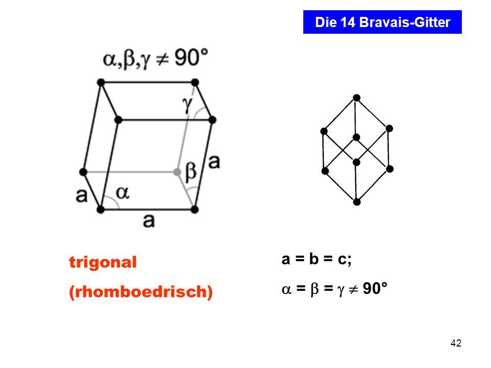 a = b = c; trigonal  =  =   90° (rhomboedrisch)