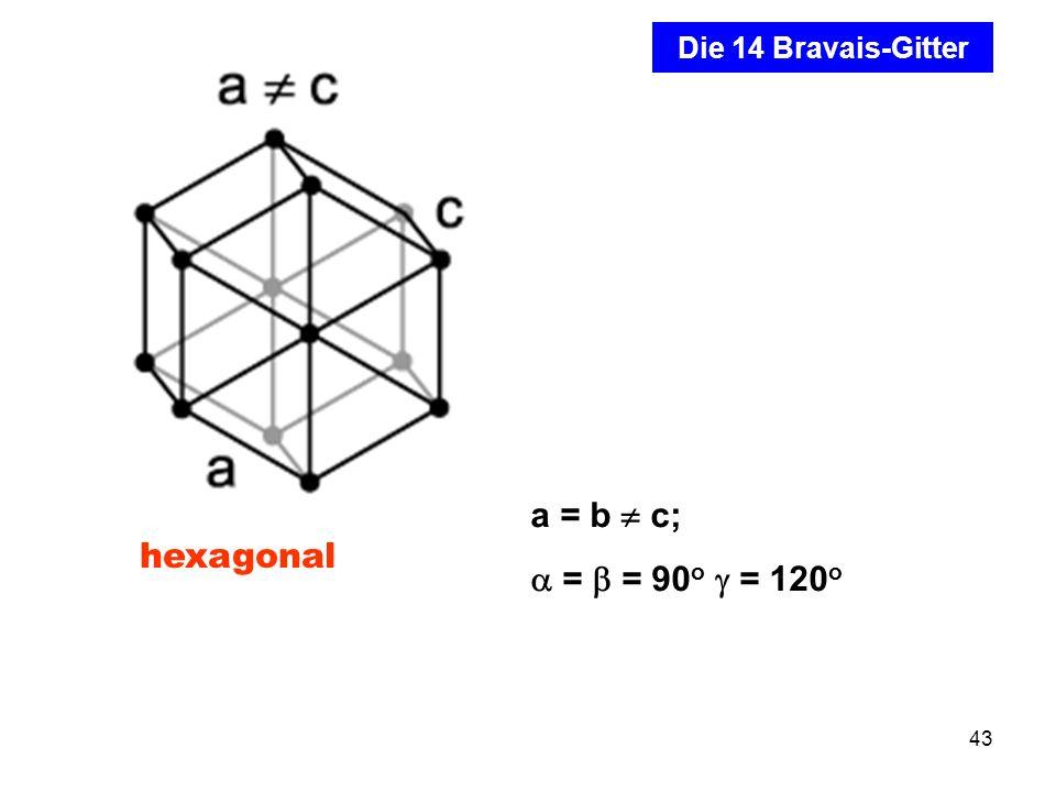 Die 14 Bravais-Gitter a = b  c;  = b = 90o  = 120o hexagonal