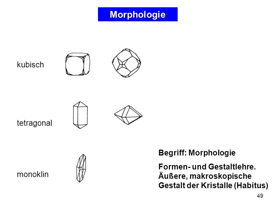 Morphologie kubisch tetragonal Begriff: Morphologie