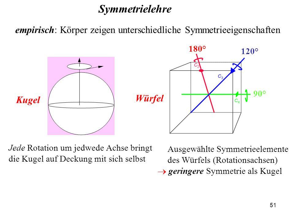 Symmetrielehre empirisch: Körper zeigen unterschiedliche Symmetrieeigenschaften. 180° 120° 90° Ausgewählte Symmetrieelemente.